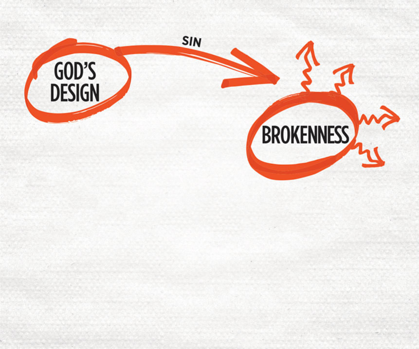 Gospel Brokenness